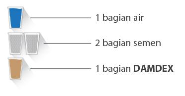 Damdex Kegunaan Pemakaian